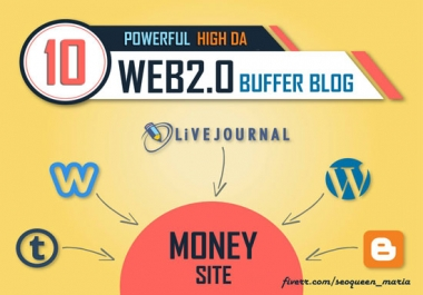 Web 2.0 Buffer Blog with Unique Content