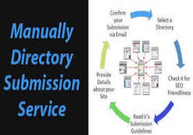 make manual directory submission to 20 PR3 PR7 sites..