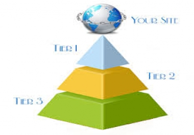 build incredible seo GSA  search engine ranker 3500 Backlinks Pyramid..