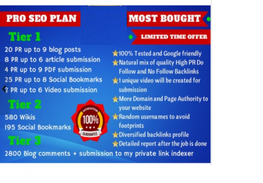 send UNLIMITED social media real traffic for 50 days