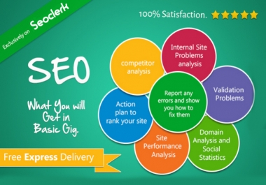 I will do a deep SEO audit on your site and write an action plan to get higher results