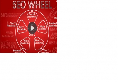 I will build SEO wheel social bookmarking backlinks manually for google boost