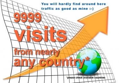 send you 9999 human visits from nearly any country
