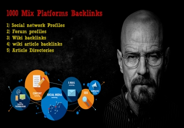 1000 + Mix Platforms Backlinks Push your site Google 1st Page, through Our incredible