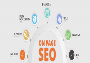 Boost your Rank of google on page optimization blogspot or wordpress & others website