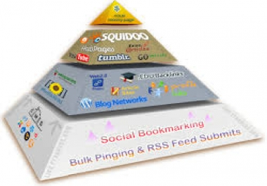 create link pyramid, contextual social network mix!!!
