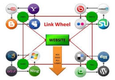 create 25 Authority Web2 Blog, Manual SEO Link Wheel!!!