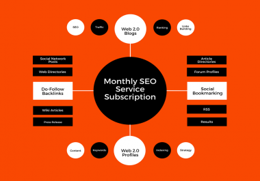 Monthly SEO Service Subscription with 250 daily Do-Follow Backlinks
