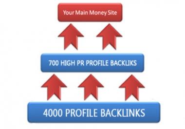 create a 5700 backlinks pyramid with xRumer