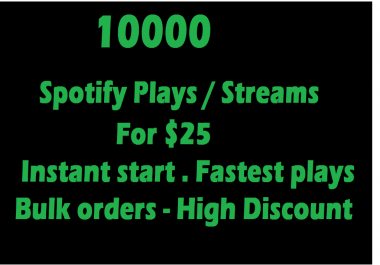 10000 streams to your track