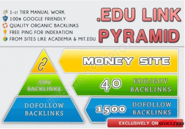 I will create advanced edu high PR backlinks pyramid seo dofollow