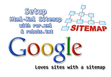 Professionally Create XML Sitemap for your Websites/Blogs