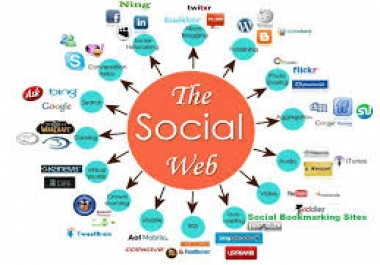 White hat SEO- Off Page optimization-100 Social Media Book mark back link for your website