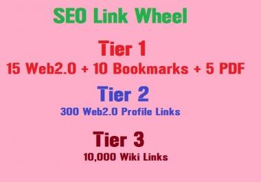Create Link Wheel Using High PR Sites