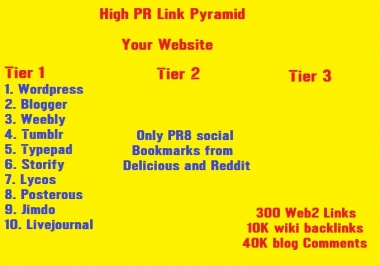 Create SEO Link wheel using PR8 sites only
