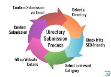 I will do 10 Free High PR Directory Submissions