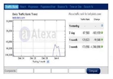I Will Improve Your Alexa Rank Below Top 999,999