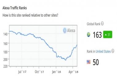 I Will Improve Your USA Alexa Rank Below Top 90k
