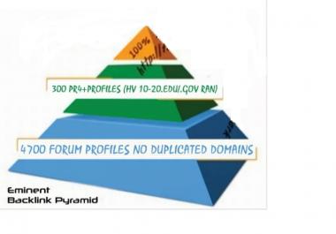 do SEO Backlinks pyramid dofollow edu