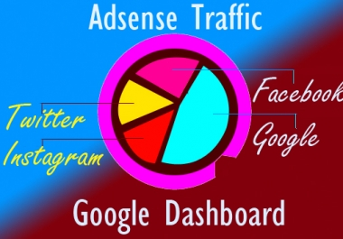 Adsense Safe Traffic, Source, Tips, Coupon. Make $500 Easily