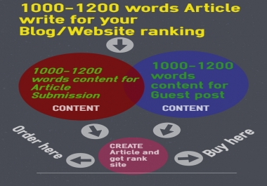 Write A 1000-1200 Words Unique Article/Content On Any Topic