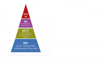 build SEO Link Pyramid to get easy Top Google Positions