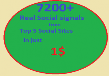 7200 Real SEO Social Signals including PR9 Google plus ones Pinterest signals Twitter social bookmark