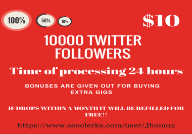 10,000Twitter Promotion LOWEST RATE