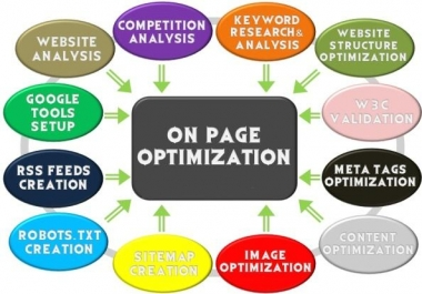 I will boost your web traffic with On Page SEO