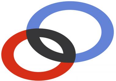 Google plus sharing and marketing at cheap price