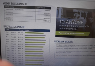 show You How To Make 2,000 Dollars Monthly With Clickbank Affiliate Marketing