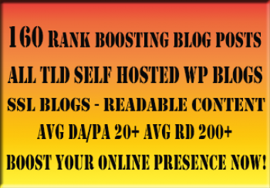 160 - 500 Quality Blog Posts on a 600+ PBN and includes a Full Report