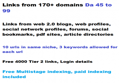 270+ High Authority links, DA 45 to 99, 2 tiered from 170 domains. complete seo link building service