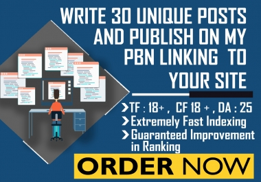 Write 25 Unique Posts on my PBN Linking to your Site TF:18, CF:18, Da:25