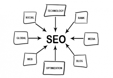 Super all in one seo pack to boost your rank