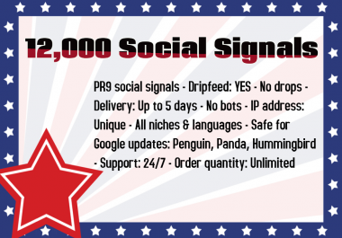 12,000 High Quality Social Signals from the Best Social Media Website