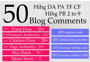 Do 50 high TF CF DA PA and High PR Blog Comments