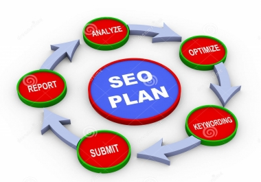 Perfect 8 Niche Related Drip Feed Relevant Blog Comments Backlinks Daily