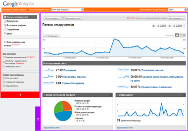 Set Up Google Analytics For Your Website