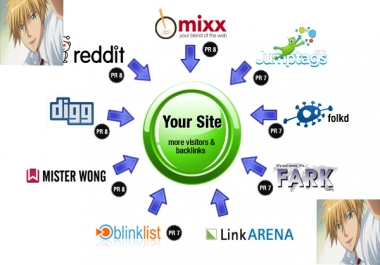 Manually Do TOP 10+ PR9 to PR6 Safe High Alexa Rank Social Bookmark Backlinks