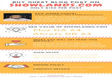 write and publish guest post on SHOWLANDS.COM DA64