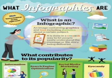 Find Best INFOGRAPHICS For Your Niche