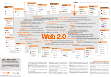 Build 300 web 2.0 blog of Highest Quality & Most Effective Links