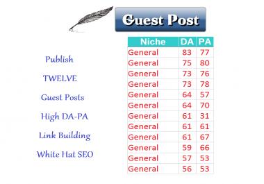 Publish 6 Guests Posts DA>50 General Niche Link Building SEO Blog Posts