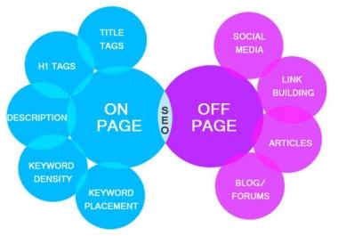 Do Full SEO For Your Website