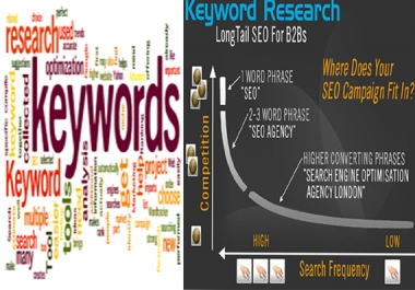 SEO Keyword research , analysis and  reporting