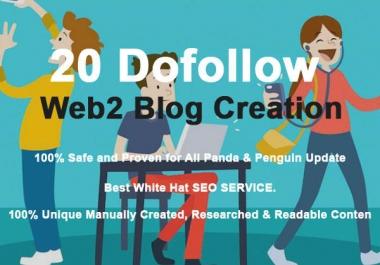 High Authority web 2.0 | Unique Logins | Unique Content