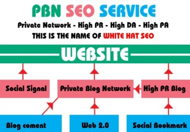 Improve your site position in Google & co with our professional 50 PBN web 2.0 service