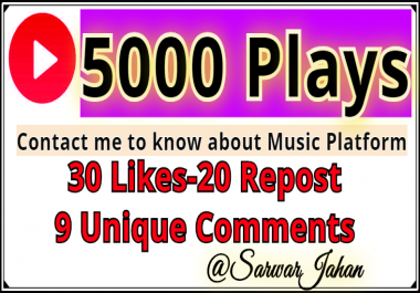 Instant Start  5000 Motivational PIays Listeners and Some Engagements