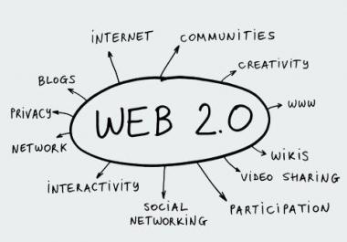 10 Web2.0 Buffer Blog with Unique Content